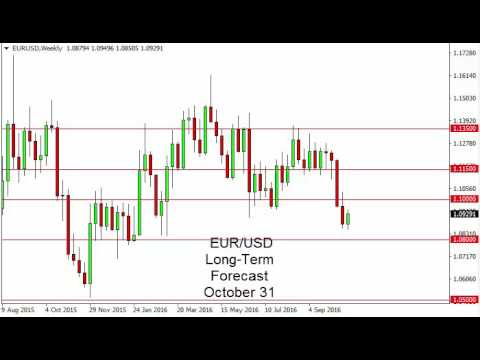 EUR/USD Forecast for the week of October 31 2016, Technical Analysis