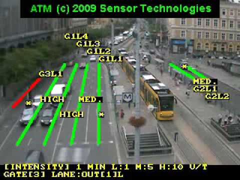 Urban Traffic Monitoring Atm Real Time Video Analyzer