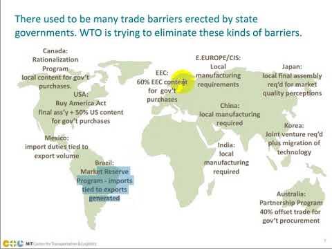 Video 2 World Trade Organization