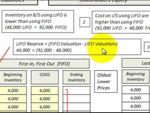 Cryptocurrency can i change from lifo to fifo