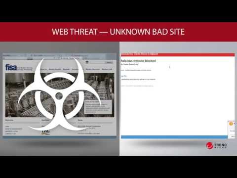 Trend Micro Data Loss Protection