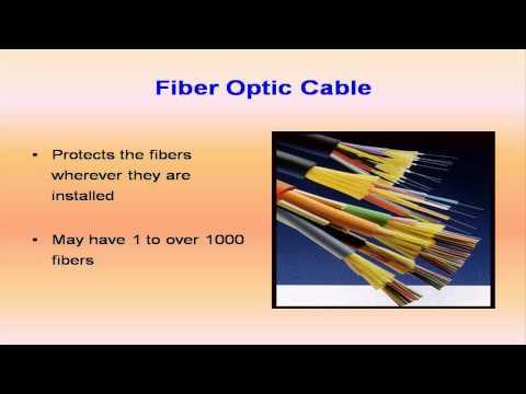 applications of optical fiber - Modern Physics
