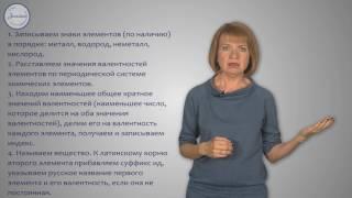 видео Популярная библиотека химических элементов