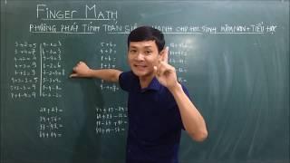 TOÁN THÔNG MINH FINGER MATH DÀNH CHO TRẺ TỪ 3 TUỔI