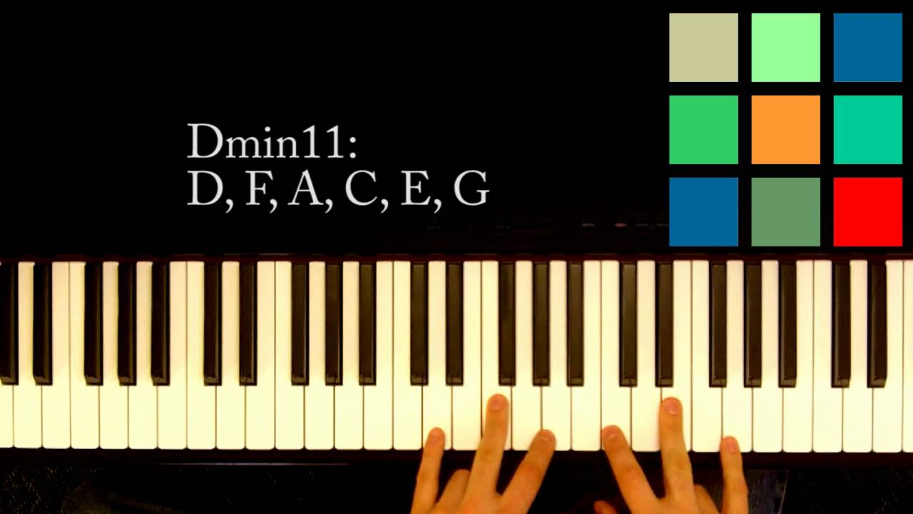 How To Play A Dm11 Chord On The Piano Youtube