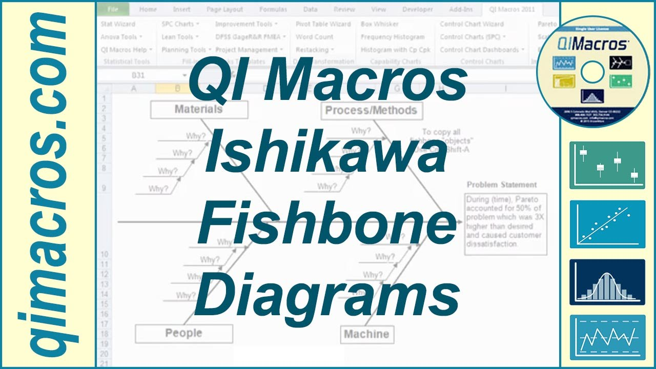 Ishikawa Fishbone Diagrams In Excel 2010 2019 And Office 365 With The Qi Macros Youtube