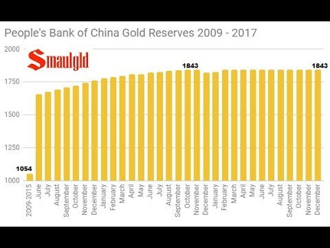 People's Bank of China Gold Reserves Unchanged  in 2017