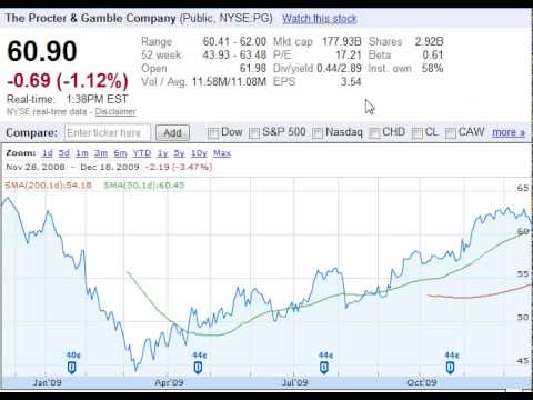 Procter and Gamble (PG)