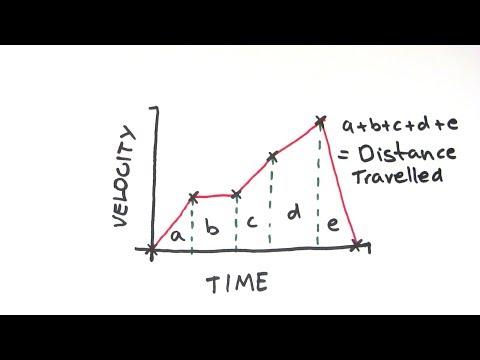 Position Vs Time Graph Part 1