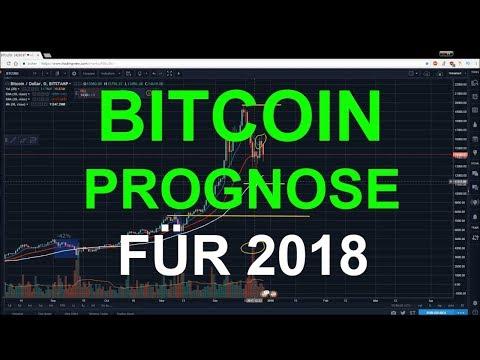 DAS IST RICHTGUNGSWEISEND für BITCOIN 2018! Marktübersicht und Analyse Bitcoin, Ripple  IOTA, Verge