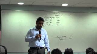 Consignment Accounts Lecture 1