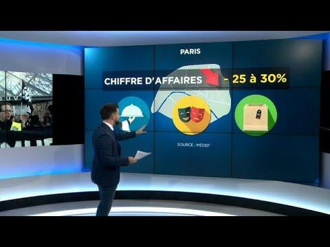 euronews (en español): El alto coste de la huelga y su impacto en la economía francesa