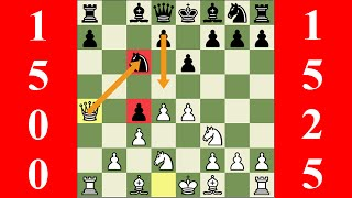 chess game review 6 1500 vs 1525