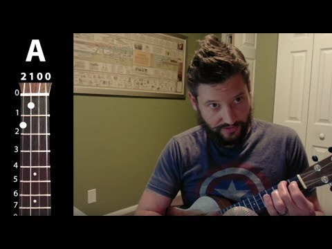 I And Love And You The Avett Brothers Easy Ukulele Tutorial