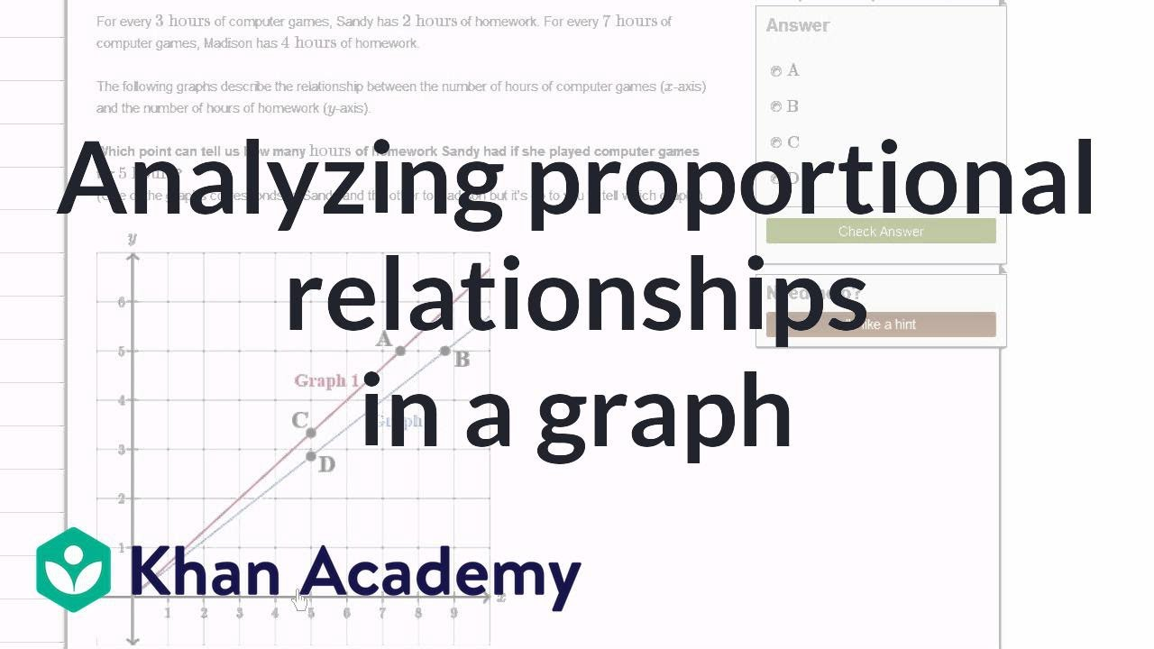 Graphs of Proportional Relationships with videos worksheets – Proportional Relationships Worksheets