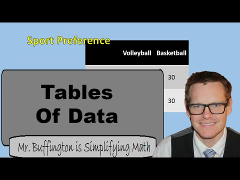 Math 8 Lesson 34: Reading Tables of Data (Simplifying Math)