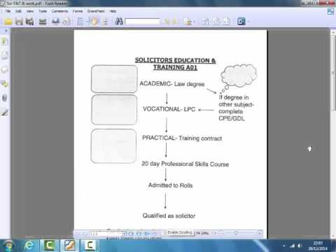 Solicitors and Barristers Revision Video