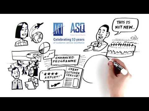 Celebrating 10 years of ACI's ASQ programme