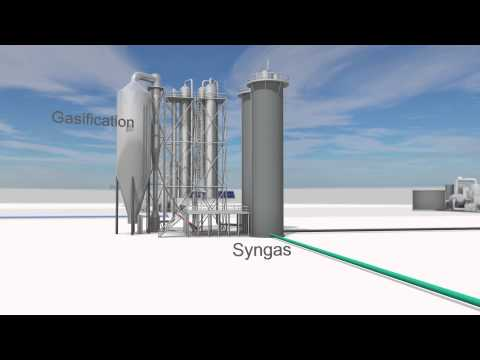 P2G - Energy Valley Power to Gas