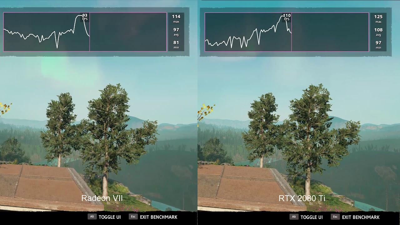 Far Cry New Dawn 3440x1440 Radeon VII vs 2080 Ti - YouTube