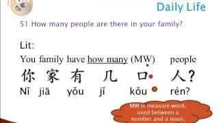 Basic Chinese ABC - The Basic Greeting