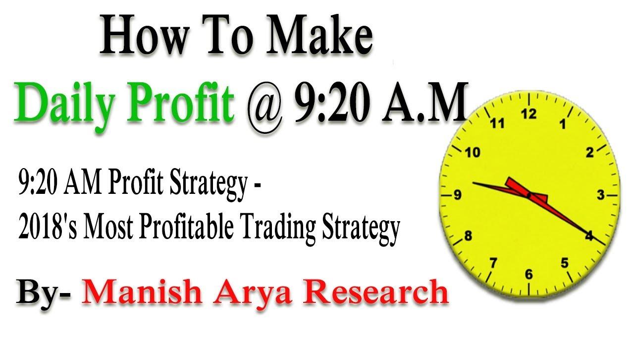 Most profitable trading strategies