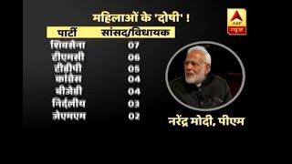 Master Stroke: BJP Ministers Lead In Crime Agai...