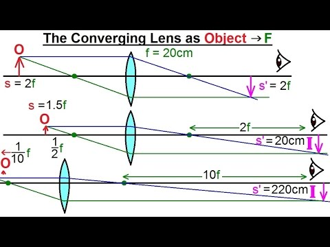 276afe59106 Physics - Optics  Exploring Images with Thin Lenses and Mirrors (4 of 20)  Converging Lens