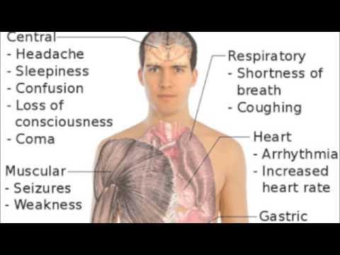 Healing with Alkaline Antioxidant Water