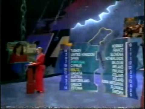 Eurovision 1996 - Voting Part 1/5 (British commentary)