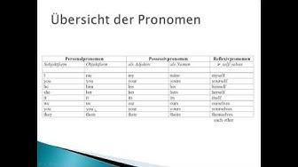 Die Pronomen im Englischen | Teil 1 | Englisch