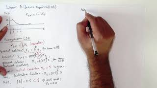 Solving Linear Difference Equations