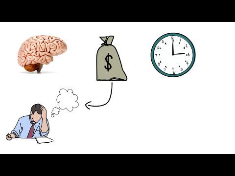 Rich Dad Poor Dad By ROBERT T KIYOSAKI/ in Hindi /Animated Book Review/Bestseller