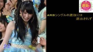 NMB48 TeamM 吉田朱里さんの応援動画です! 女子力動画でお馴染みのアイ...