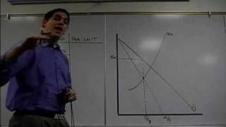 Micro 4.7 Lump Sum and Per Unit: Econ Concepts in 60 Seconds