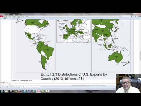 Chap 2 International Flow of Funds with Mind Map Dr George Mochocki Fin225