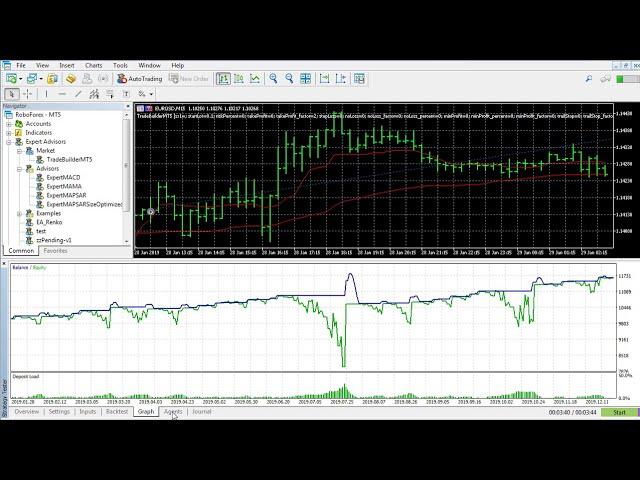 Grid strategies by TradeBuilderMT5