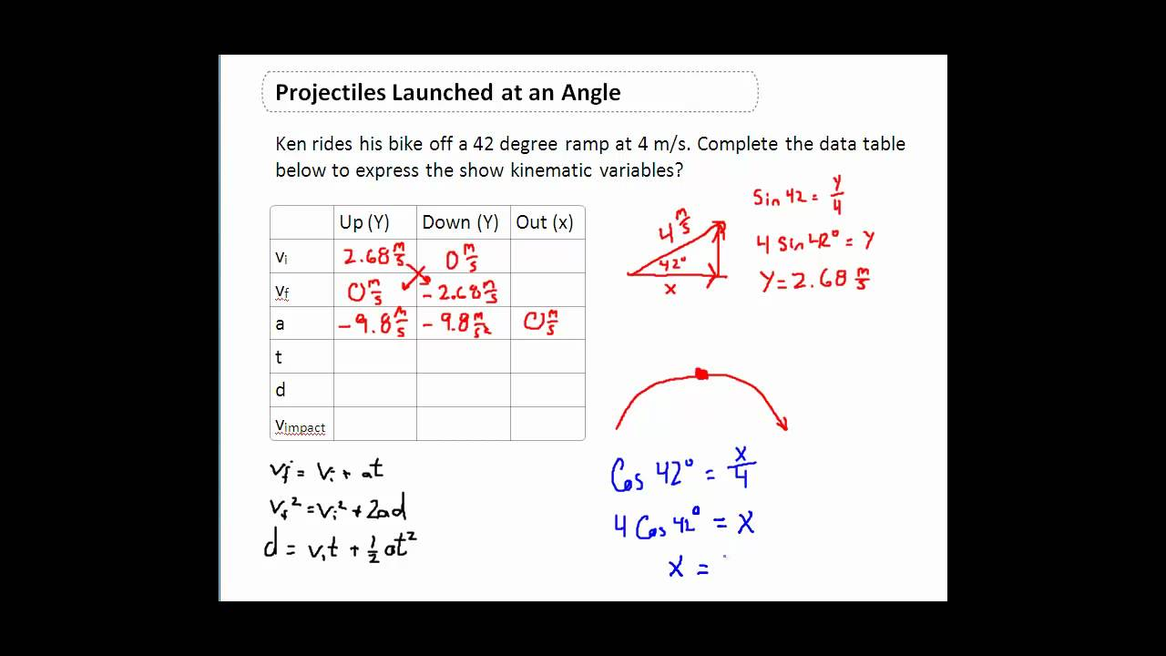 Projectile Motion Boundless Physics Used to refer to the starting height of an object in newtonian physics textbooks. projectile motion boundless physics