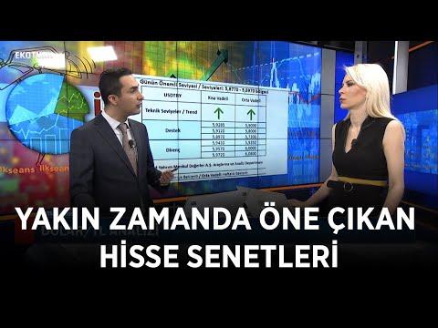 Dolar/TL'de, Altında Direnç Seviyeleri Nereler? | Perihan Tantuğ & Murat Tufan | 26 Aralık 2019