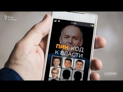 Аваков, Гройсман и