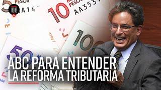 Reforma tributaria 2021: esto es lo que deben saber los colombianos - El Espectador
