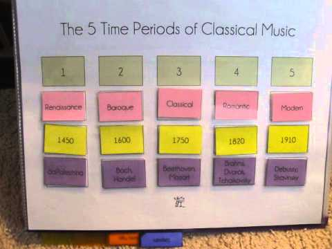 5 Time Periods of Classical Music Song