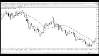 Best Forex Trading Strategies And Best Forex Trading For Beginners To Earn Thousand Dollars A Day