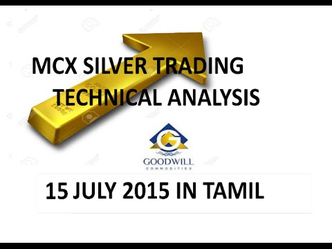 Future and option trading in tamil