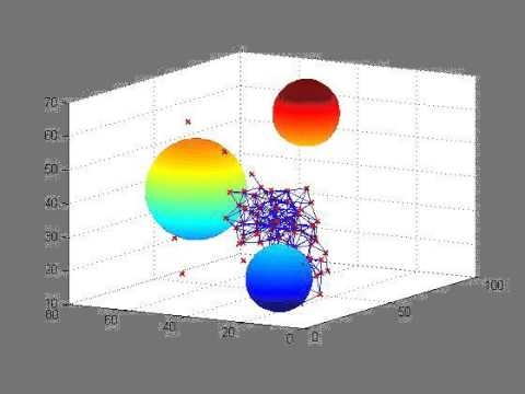 Rotating 3D Multi-agent System Flocking