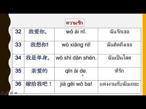 200 ประโยคภาษาจีนในชีวิตประจำวัน (ตอนที่ 1)