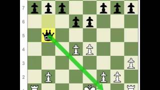 Learn Chess: How to Castle