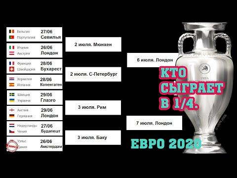 Чемпионат Европы по футболу (EURO 2020). Результаты. Расписание. Сетка. Кто сыграет в ¼