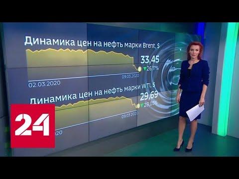 Новости экономики. Заводи машину смерти: обвал по всем фронтам - Россия 24