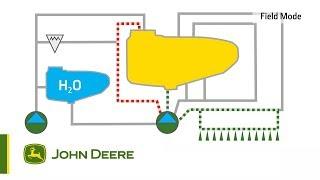 John Deere Sprutor turf Golfmaskiner